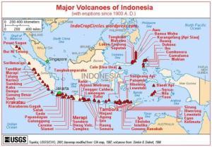 Indonesian Volcanos List